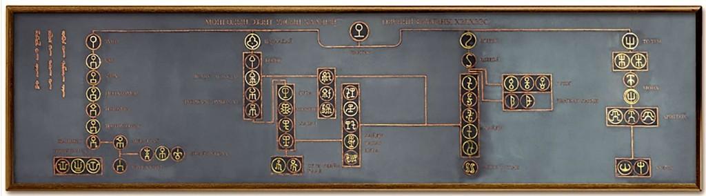 MONGOLIA HORSEBACK RIDING TOURS - Mongol Empire Seals